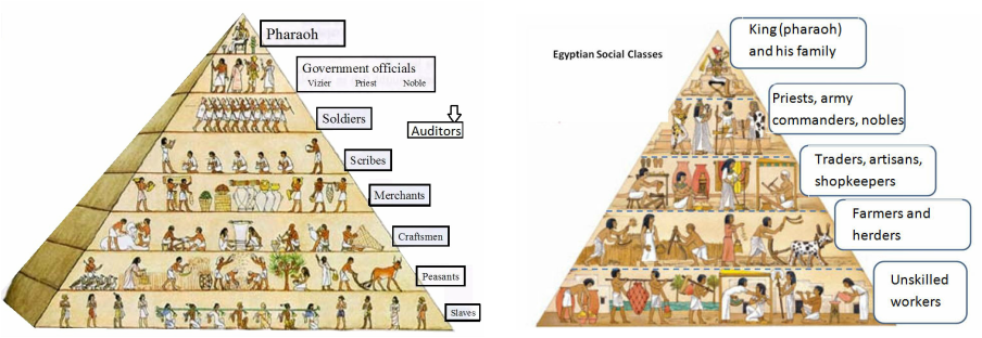 Exhibit #1 Egyptian Government Officials